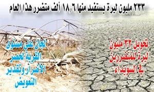 وزير الزارعة: صرف 234 مليون ليرة للمتضررين من آثار الجفاف