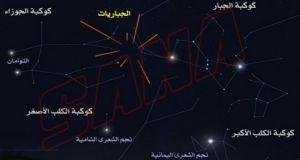 ظاهرة فلكية نادرة تحدث في سماء سورية ليل الأربعاء المقبل