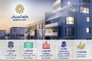 الإعلان عن بدء إنشاء مقاسم سكنية في ماروتا سيتي
