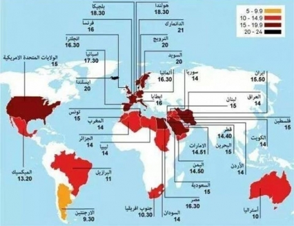 بالأرقام: عدد ساعات الصيام في الدول العربية و العالم.. أطولها في الدنمارك وأقصرها في الأرجنتين