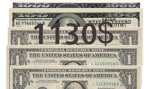 1130 دولار خط الفقر العام في الاردن