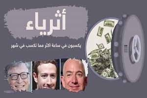 بالصور: مقارنة براتبك الشهري.. كم يجني الأثرياء من أموال؟