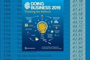 سوريا بالمرتبة الرابعة عربياً كأسوأ الدول العربية حتى بداية العام 2019 من حيث سهولة وقوانيين العمل