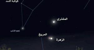 ما هي الظاهرة الفلكية التي ستحدث يوم الثلاثاء المقبل في سماء سورية؟