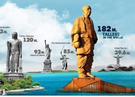 الهند تخصص 33 مليون دولار لبناء أطول تمثال في العالم تكريما لمؤسسها