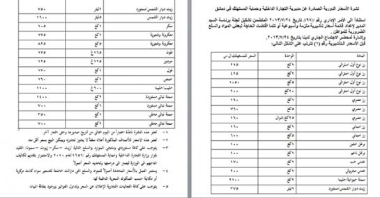 مديرية التجارة الداخلية بدمشق تصدرالنشرة التأشيرية الأولى للأسعار السكر 105 والرز المصري 160 ليرة