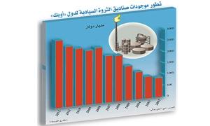 دراسة: صناديق الثروة السيادية العربية تقدر بنحو 1.8 تريليون دولار نهاية 2012