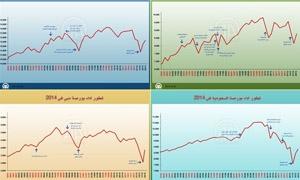 6 أزمات رسمت مؤشرات البورصات العربية في 2014