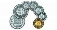 ارتفاع الفرنك السويسري مقابل العملات الرئيسية رغم تعثر الانتاج الصناعي