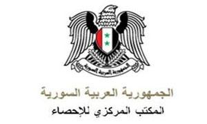 بسب نقص المعلومات.. المكتب المركزي للإحصاء يؤجل إصدار إحصائيات سورية عن العام 2013