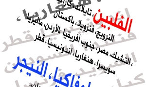 جاذبية الصادرات السورية 32 دولة واعدة وغير مستغلة و 19 دولة مستفيدة