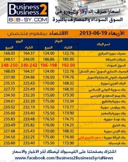 النشرة الكاملة لأسعار الدولار واليورو حسب السوق السوداء والمصارف العاملة في سوريا ليوم الأربعار19-6-2013