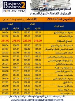 النشرة الكاملة لأسعار الدولار واليورو في السوق السوداء والمصارف الخاصة والعامة في سورية ليوم الخميس 4-7-2013