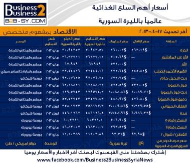 أسعار السلع الغذائية عالمياً بالليرة السورية ليوم 19-4-2013