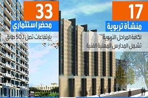 محافظة دمشق تطلق شركة دمشق القابضة الخاصة برأسمال 60 مليار ليرة