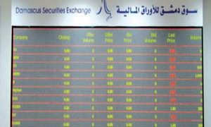 بورصة دمشق إلى منطقة الأمان مع تحسن حركة التداولات