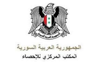المركزي للإحصاء: 80% من الإحصاءات الخارجية عن سورية خاطئة