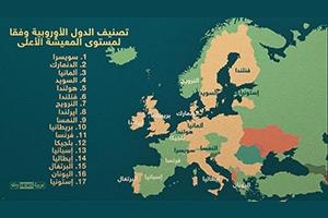 إنفوغرافيك.. أفضل الدول الأوروبية للمعيشة و سويسرا بالصدارة