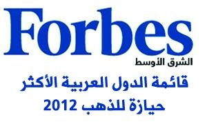 رجل الاعمال أيمن أسفاري ضمن  قائمة أغنى 36 عربياً للعام 2012