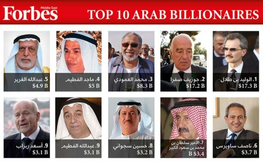 أغنى 10 أشخاص في العالم العربي لعام 2016