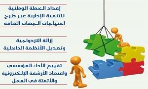 وزارة التنمية الادارية تجري استبيان إداري شامل لكل وزارات الدولة