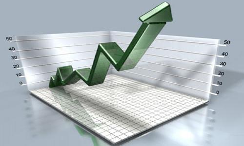 ازدياد حصة الفرد من الناتج الإجمالي بمعدل قدره 12.8 % وفق تقرير هيئة التطوير لعام 2011