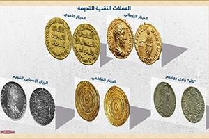 إنفوغرافيك.. أصل أسماء العملات في العالم