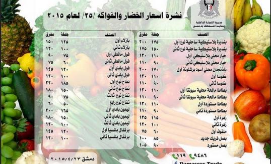 بنحو 30 إلى 50 ليرة ..ارتفاع غالبية أسعار الخضار في دمشق وكيلو البندورة بـ200 ليرة