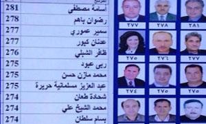انتخاب مجلس إدارة جديد لغرفة تجارة ريف دمشق برئاسة