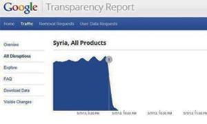 عودة خدمة الانترنت في سورية بعد توقف لنحو يوم كامل