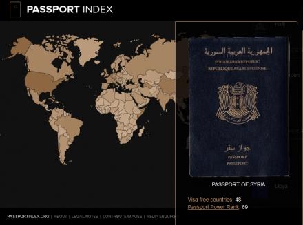 هذه هي أقوى جوازات السفر في العالم.. جواز السفر الإماراتي الأول عربياً وجواز السفر السوري في المرتبة 69 عالمياً