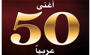 سوريان ضمن قائمة أغنى 50 عربياً في عام 2013